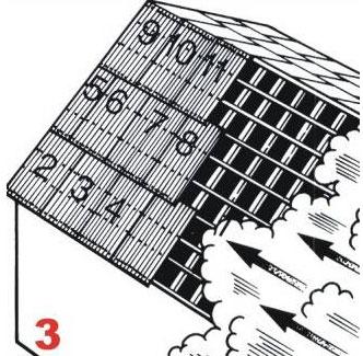 инструкция по монтажу ондулина Pdf - фото 8