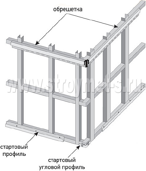 Инструкция По Монтажу Цокольного Сайдинга