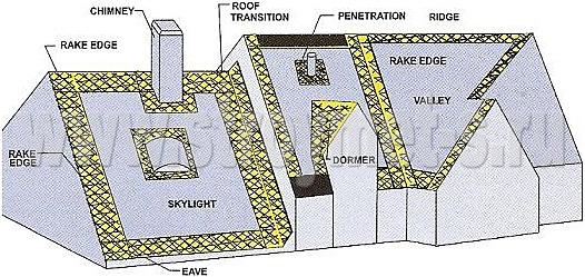 Если уже стен сделать ремонт сделан как шумоизоляцию