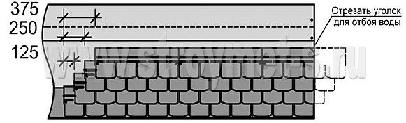Схема смещения гонтов по горизонтали и вертикали