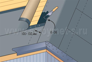 Монтаж подкладочных ковров