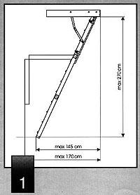 Монтаж чердачных лестниц Fakro
