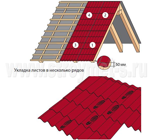 Инструкция по монтажу металлочерепиц