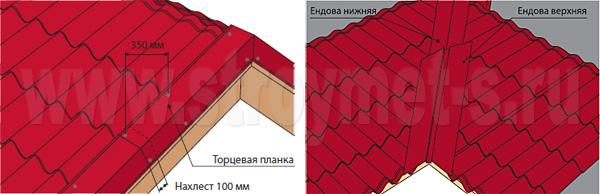 Установка торцевой планки и верхней ендовы