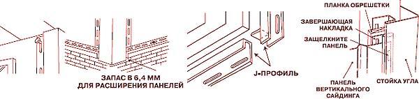 Вертикальный виниловый сайдинг