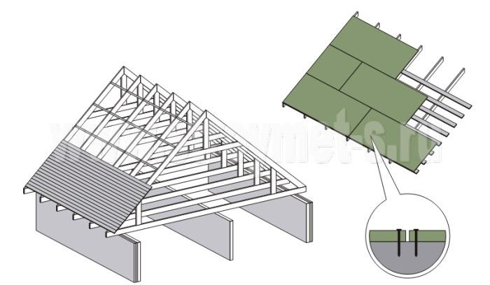 шинглас ранчо инструкция по монтажу видео - фото 4