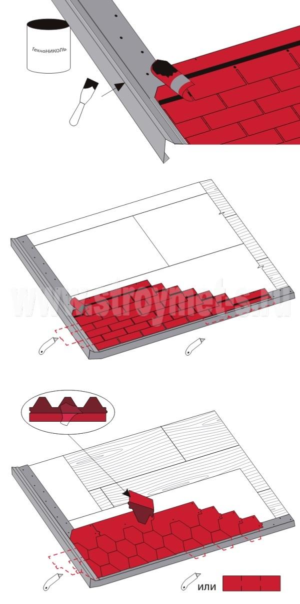Инструкция по монтажу мягкой кровли Шинглас Shinglas