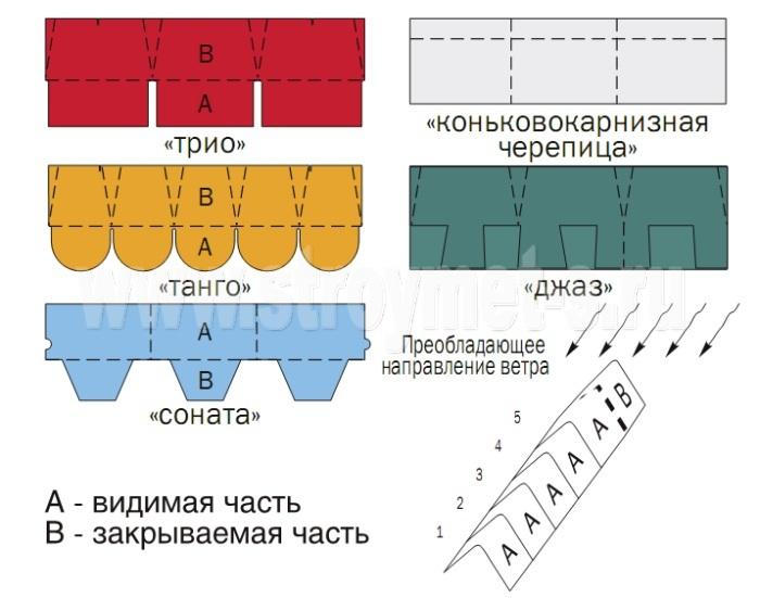 Схема монтажа шинглас