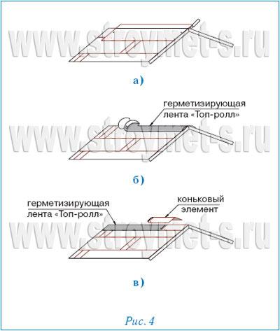Изнутри теплоизоляция пеноплексом