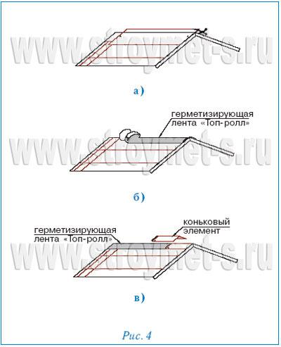 Крыши мембрана гидроизоляции