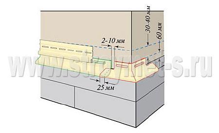 Как сделать отливы из профиля - SL photo