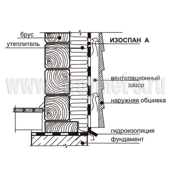 магнел а инструкция по применению