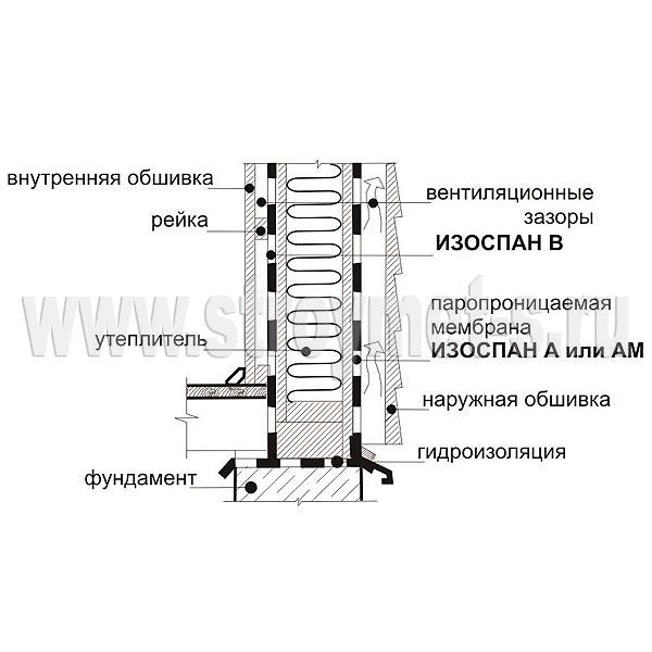 проспан пароизоляция инструкция по применению - фото 4