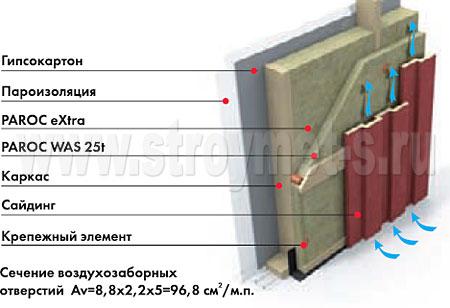Купить теплоизоляция в минске