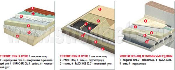 Мастика битумно-полимерная МБП
