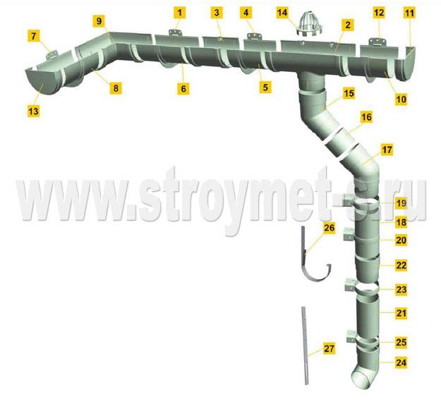 Схема водосточной системы Docke